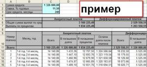 Образец справки о выплаченных процентах по ипотеке ВТБ 24