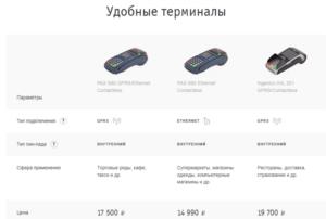 Эквайринг Русский Стандарт: тарифы