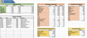 Как экономить деньги при маленькой зарплате: таблица