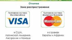 Все об особенностях использования карт системы MasterCard