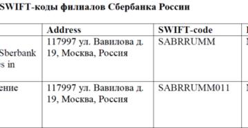 Как узнать swift код Сбербанка