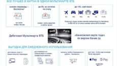 Зарплатная карта ВТБ 24: условия