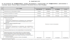 Как открыть счет в Райффайзенбанке для юридических лиц