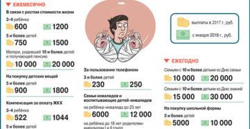 Льготы многодетным семьям в Москве