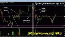 Как торговать на бирже акциями, валютой, нефтью